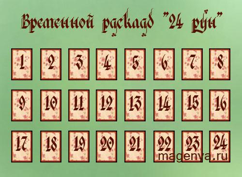 Расклад  «24 руны» на месяц или год