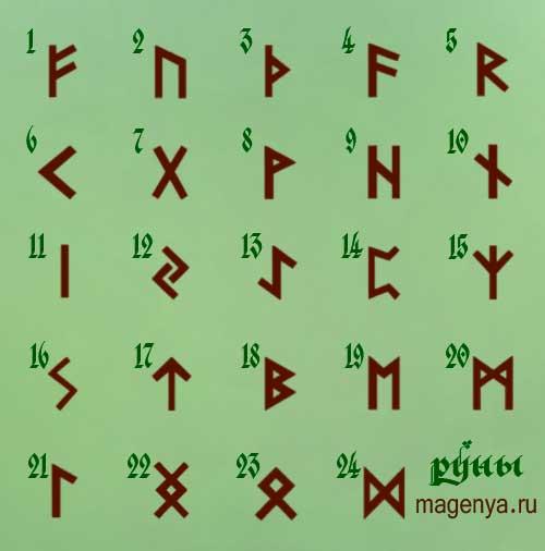 водолей гороскоп на январь